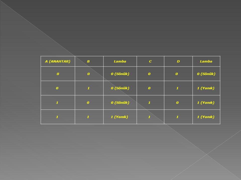 A (ANAHTAR)B LambaCD 00 0 (Sönük)0 0 0 1 0 1 1 (Yanık) 1 0 0 (Sönük)1 0 1 (Yanık) 1 1 1 1