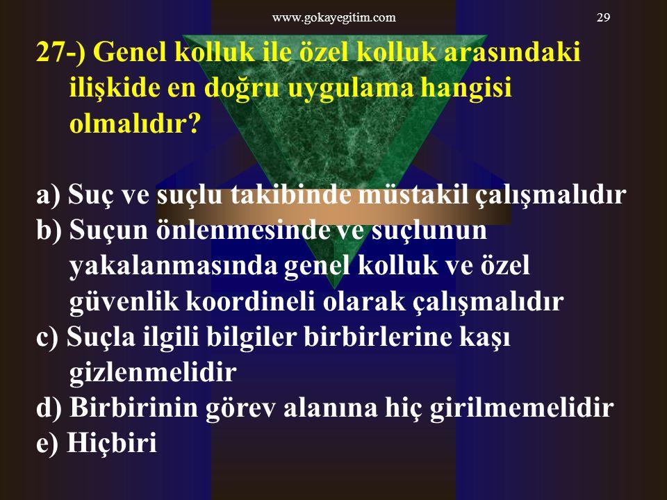 www.gokayegitim.com29 27-) Genel kolluk ile özel kolluk arasındaki ilişkide en doğru uygulama hangisi olmalıdır? a) Suç ve suçlu takibinde müstakil ça