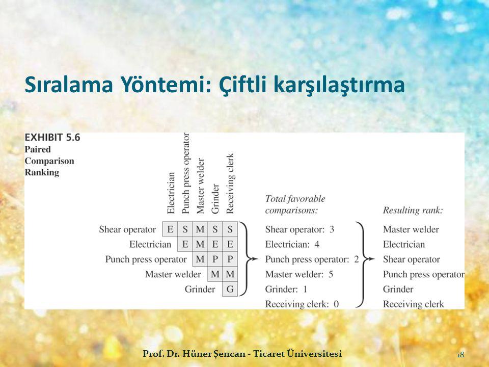 Sıralama Yöntemi: Çiftli karşılaştırma 18 Prof. Dr. Hüner Şencan - Ticaret Üniversitesi