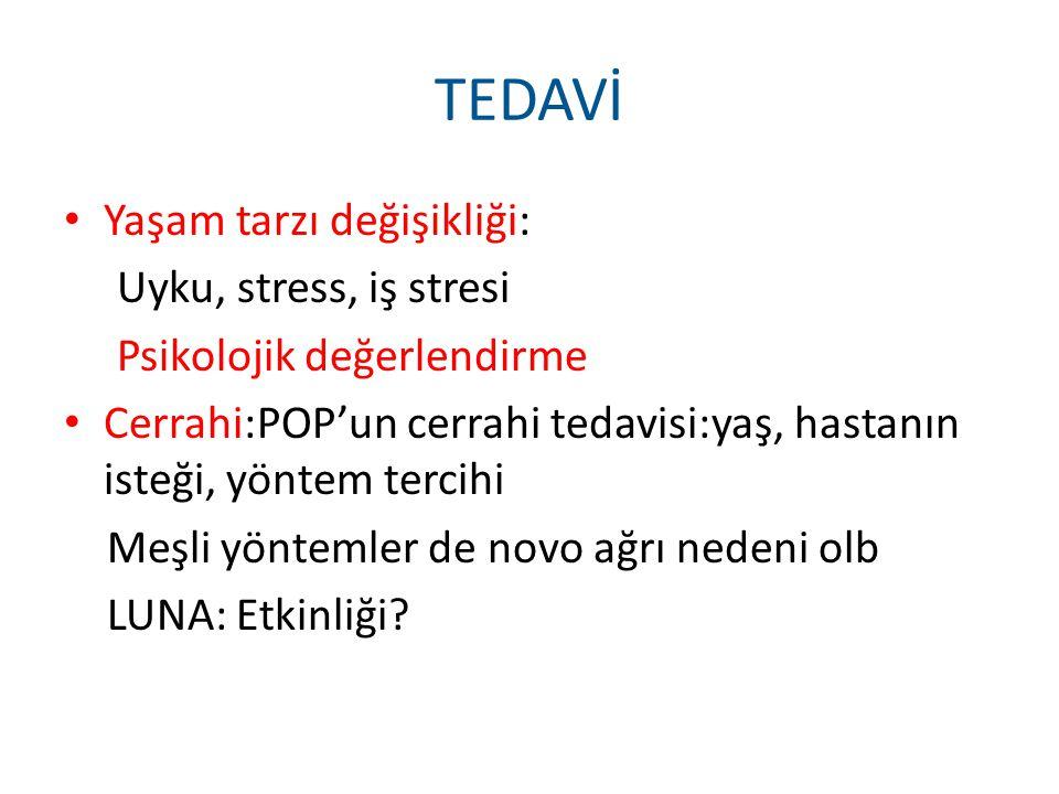 TEDAVİ Yaşam tarzı değişikliği: Uyku, stress, iş stresi Psikolojik değerlendirme Cerrahi:POP'un cerrahi tedavisi:yaş, hastanın isteği, yöntem tercihi