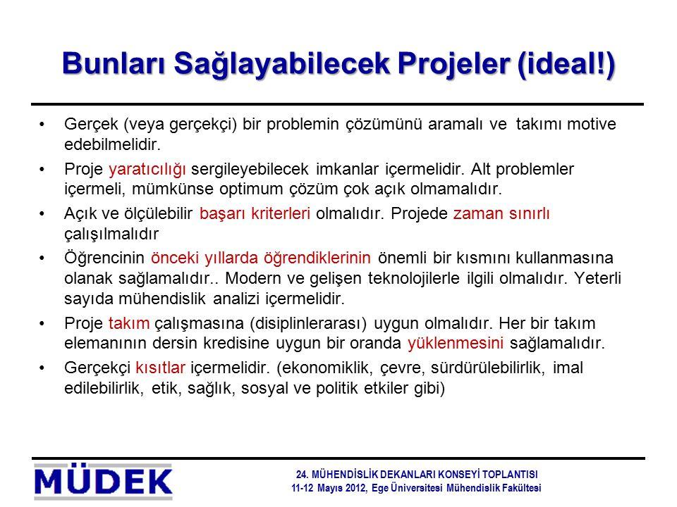 Bunları Sağlayabilecek Projeler (ideal!) Gerçek (veya gerçekçi) bir problemin çözümünü aramalı ve takımı motive edebilmelidir.