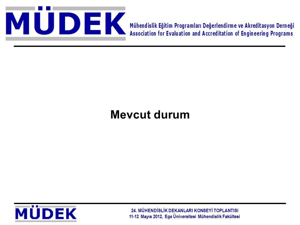 Mevcut durum 24. MÜHENDİSLİK DEKANLARI KONSEYİ TOPLANTISI 11-12 Mayıs 2012, Ege Üniversitesi Mühendislik Fakültesi
