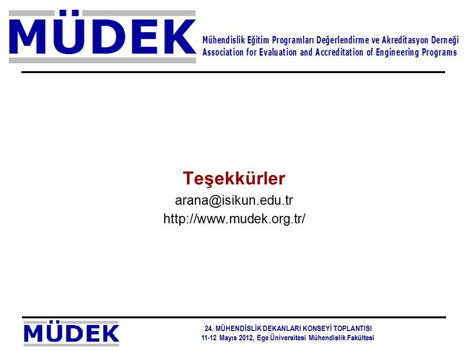 Teşekkürler arana@isikun.edu.tr http://www.mudek.org.tr/ 24. MÜHENDİSLİK DEKANLARI KONSEYİ TOPLANTISI 11-12 Mayıs 2012, Ege Üniversitesi Mühendislik F