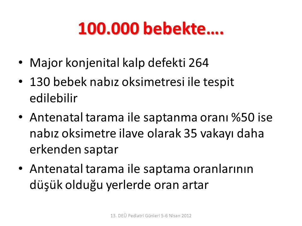 100.000 bebekte…. Major konjenital kalp defekti 264 130 bebek nabız oksimetresi ile tespit edilebilir Antenatal tarama ile saptanma oranı %50 ise nabı