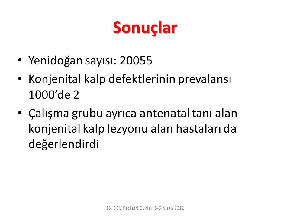 Sonuçlar Yenidoğan sayısı: 20055 Konjenital kalp defektlerinin prevalansı 1000'de 2 Çalışma grubu ayrıca antenatal tanı alan konjenital kalp lezyonu a