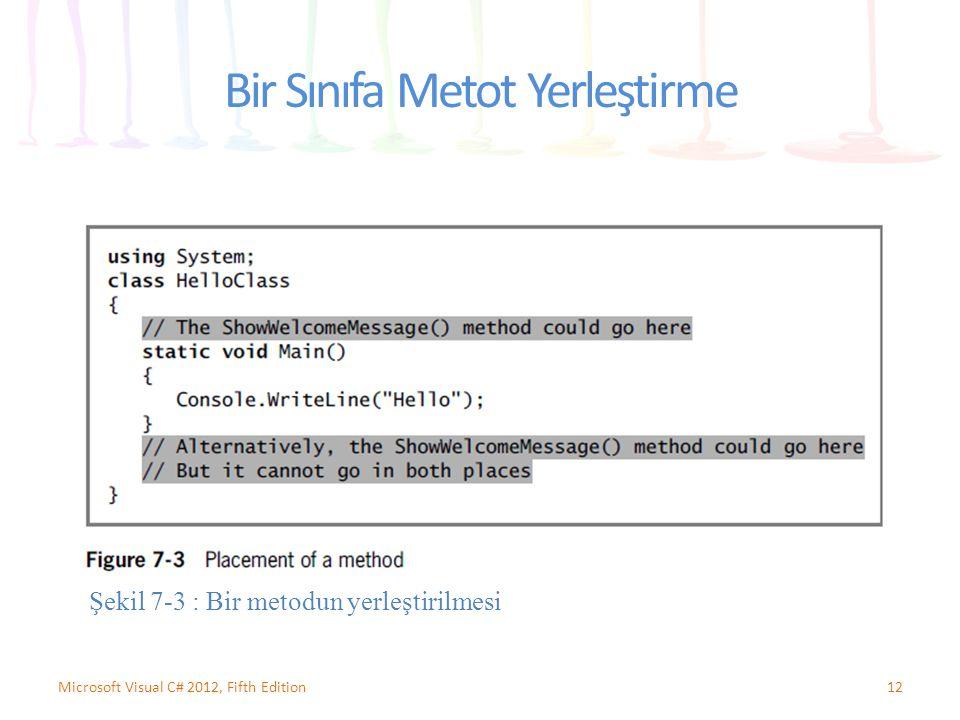 12Microsoft Visual C# 2012, Fifth Edition Bir Sınıfa Metot Yerleştirme Şekil 7-3 : Bir metodun yerleştirilmesi