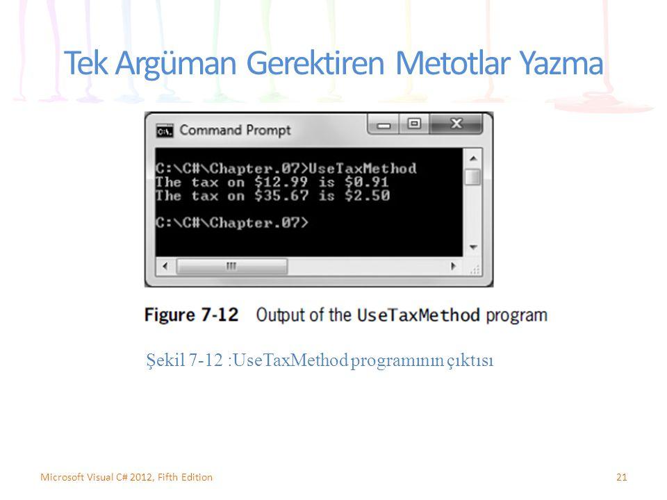 Tek Argüman Gerektiren Metotlar Yazma 21Microsoft Visual C# 2012, Fifth Edition Şekil 7-12 :UseTaxMethod programının çıktısı