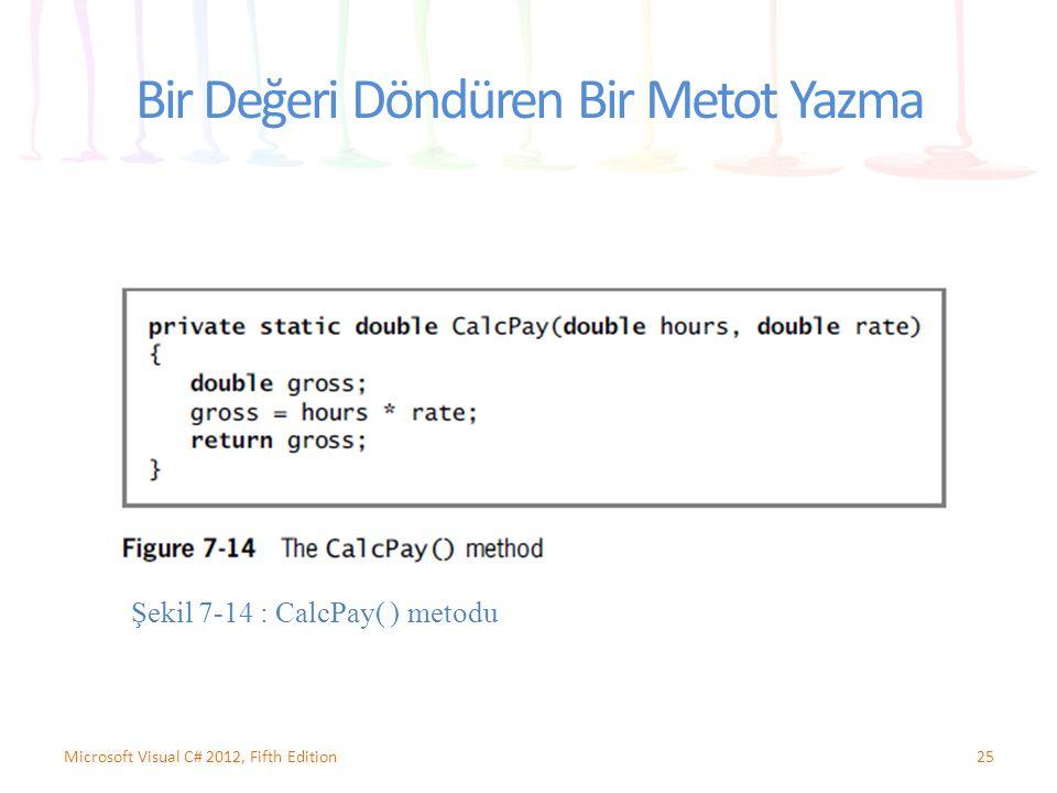 Bir Değeri Döndüren Bir Metot Yazma 25Microsoft Visual C# 2012, Fifth Edition Şekil 7-14 : CalcPay( ) metodu