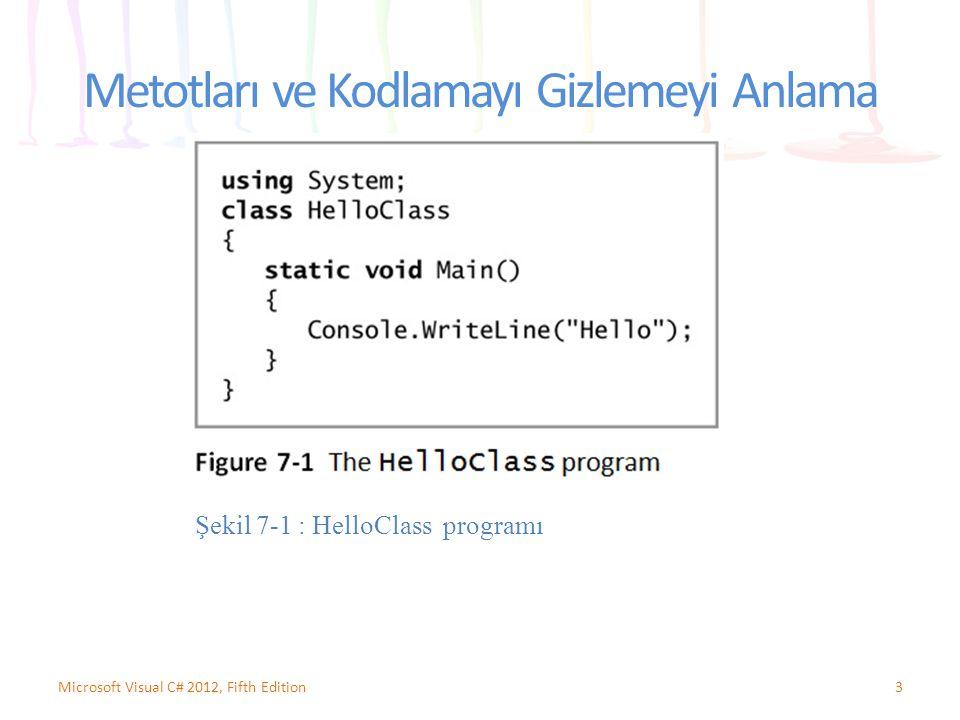 Metotları ve Kodlamayı Gizlemeyi Anlama 3Microsoft Visual C# 2012, Fifth Edition Şekil 7-1 : HelloClass programı