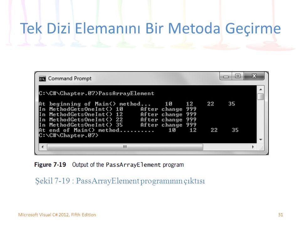 Tek Dizi Elemanını Bir Metoda Geçirme 31Microsoft Visual C# 2012, Fifth Edition Şekil 7-19 : PassArrayElement programının çıktısı