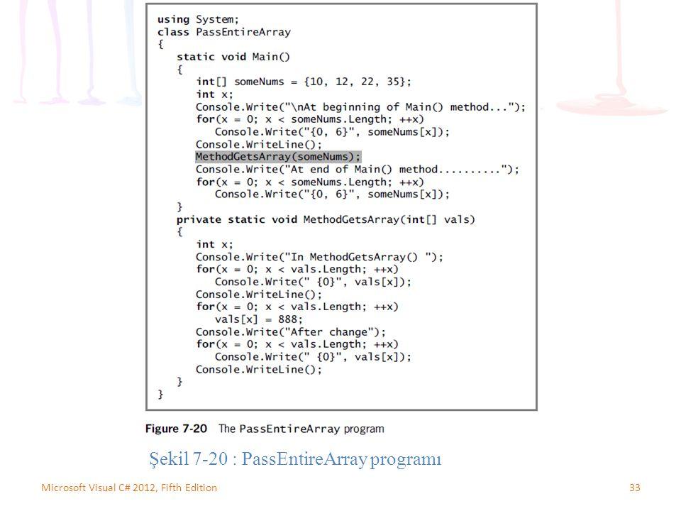 33Microsoft Visual C# 2012, Fifth Edition Şekil 7-20 : PassEntireArray programı