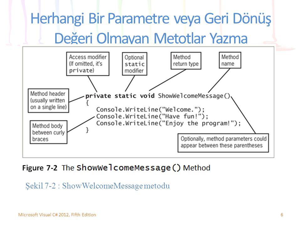 Herhangi Bir Parametre veya Geri Dönüş Değeri Olmayan Metotlar Yazma 6Microsoft Visual C# 2012, Fifth Edition Şekil 7-2 : ShowWelcomeMessage metodu