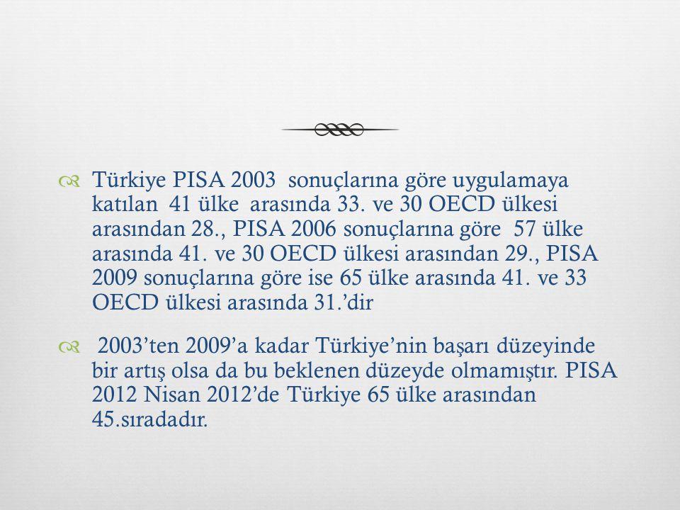  Türkiye PISA 2003 sonuçlarına göre uygulamaya katılan 41 ülke arasında 33. ve 30 OECD ülkesi arasından 28., PISA 2006 sonuçlarına göre 57 ülke arası