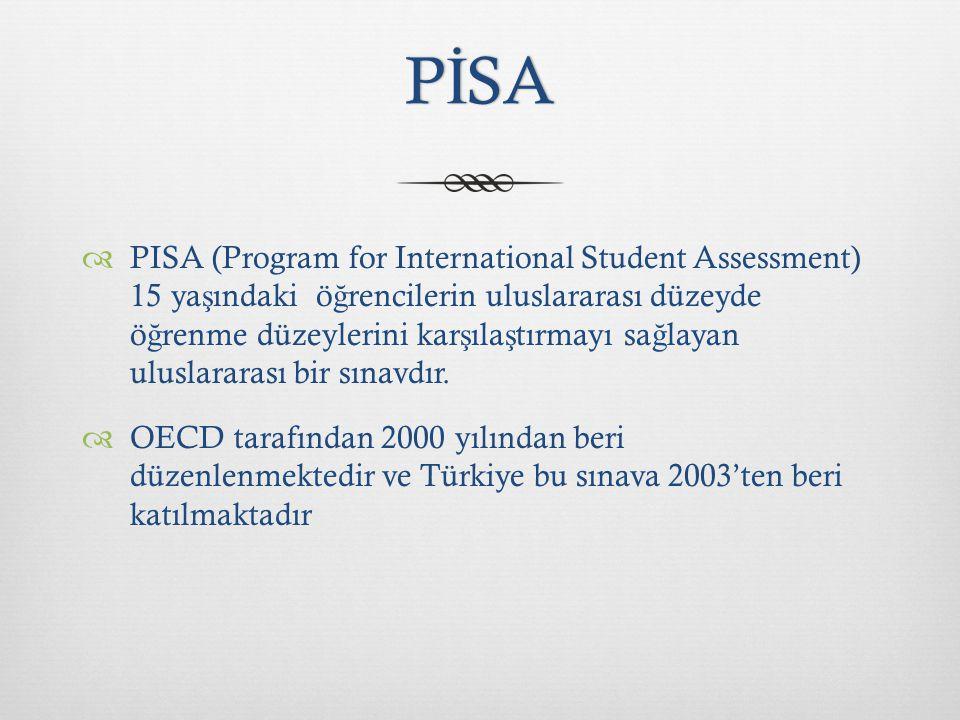 P İ SAP İ SA  PISA (Program for International Student Assessment) 15 ya ş ındaki ö ğ rencilerin uluslararası düzeyde ö ğ renme düzeylerini kar ş ıla