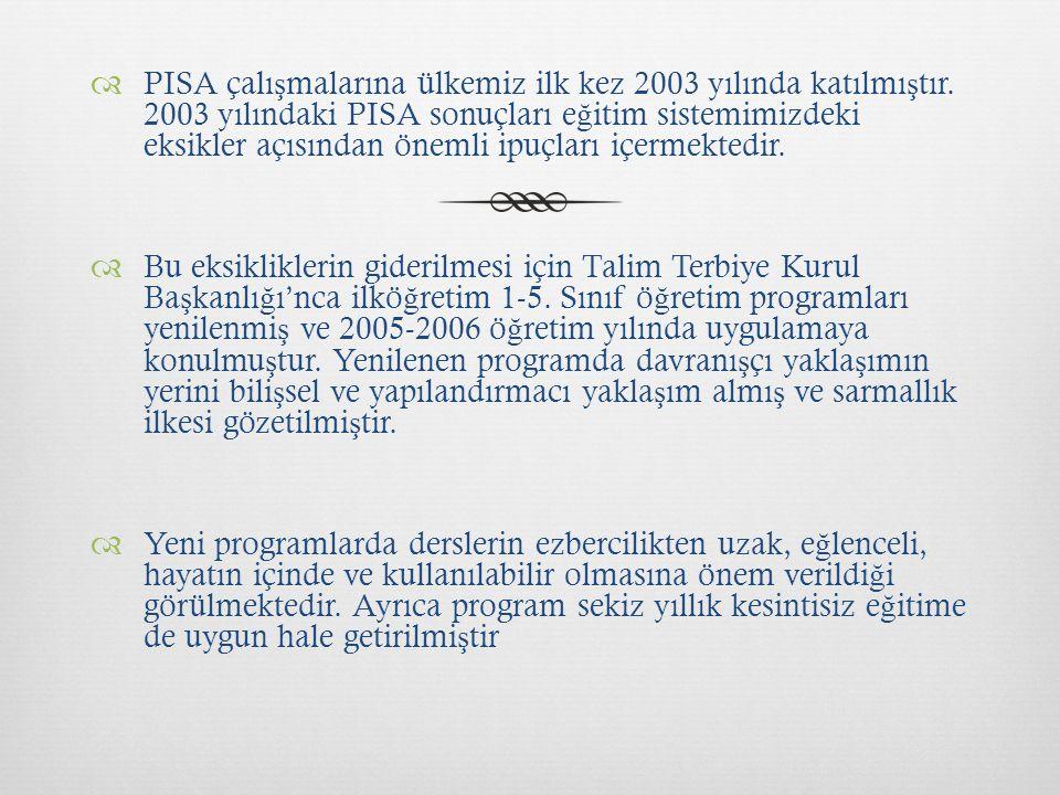  PISA çalı ş malarına ülkemiz ilk kez 2003 yılında katılmı ş tır. 2003 yılındaki PISA sonuçları e ğ itim sistemimizdeki eksikler açısından önemli ipu