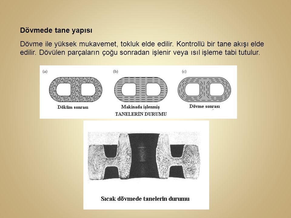 Dövmede tane yapısı Dövme ile yüksek mukavemet, tokluk elde edilir. Kontrollü bir tane akışı elde edilir. Dövülen parçaların çoğu sonradan işlenir vey