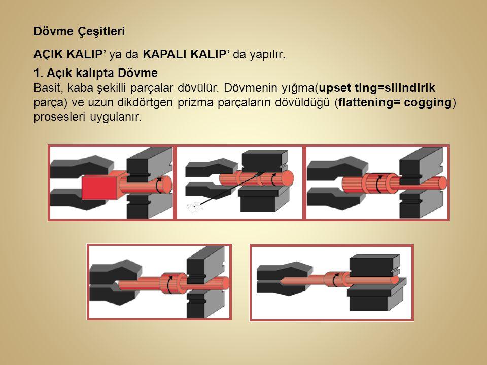 Dövme Çeşitleri AÇIK KALIP' ya da KAPALI KALIP' da yapılır. 1. Açık kalıpta Dövme Basit, kaba şekilli parçalar dövülür. Dövmenin yığma(upset ting=sili