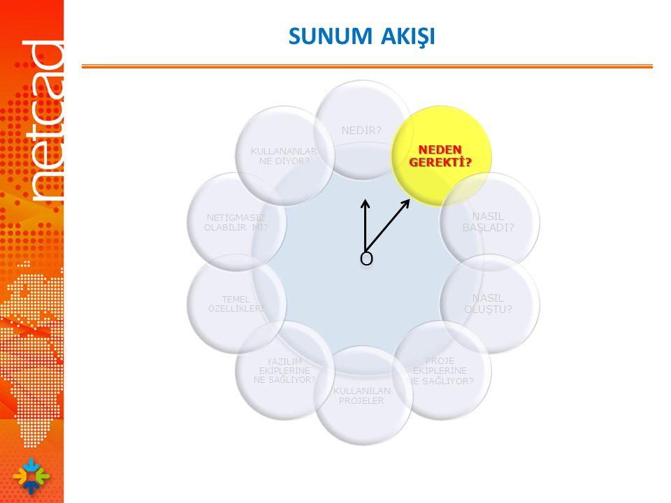 Netigma İle Gerçekleştirilmiş Projeler (RERCMS) Azerbaycan TAKBİS Projesi (RERCMS) (TOKİ) Çevre ve Şehircilik Bakanlığı (TOKİ) (TEİAŞ) Enerji ve Tabii Kaynaklar Bakanlığı (TEİAŞ) (Balıkçı Barınakları CBS) Ulaştırma, Denizcilik ve Haberleşme Bakanlığı (Balıkçı Barınakları CBS) (PPS, MERBİS) Gıda, Tarım ve Hayvancılık Bakanlığı (PPS, MERBİS) (Spor Bilgi Bankası) Gençlik ve Spor Bakanlığı (Spor Bilgi Bankası) (TUES) Kültür ve Turizm Bakanlığı (TUES) (ABS, KADBİS) Orman ve Su İşleri Bakanlığı (ABS, KADBİS) KEOS Belediyeler - KEOS İLNET İl Özel İdareleri - İLNET Afet Bilgi Sistemi Ülke ve Yerel İdare ölçeğinde Afet Bilgi Sistemi (TEİAŞ) Başarı Mobile (TEİAŞ) (EBYS) Litera Grup (EBYS) (Belediye MIS) Prometus (Belediye MIS) CAS, MEBİS, ASFALT, KDU, BELNET CAS, MEBİS, ASFALT, KDU, BELNET gibi Netcad uygulamaları da Netigma ile geliştirilmiştir.