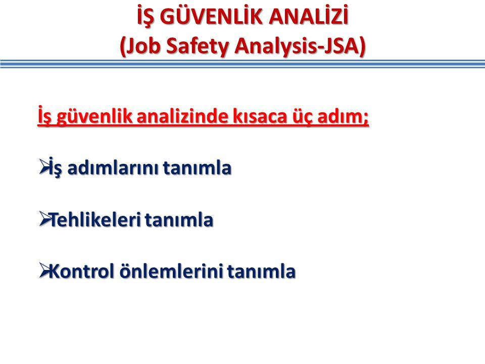 İŞ GÜVENLİK ANALİZİ (Job Safety Analysis-JSA) İş güvenlik analizinde kısaca üç adım;  İş adımlarını tanımla  Tehlikeleri tanımla  Kontrol önlemleri