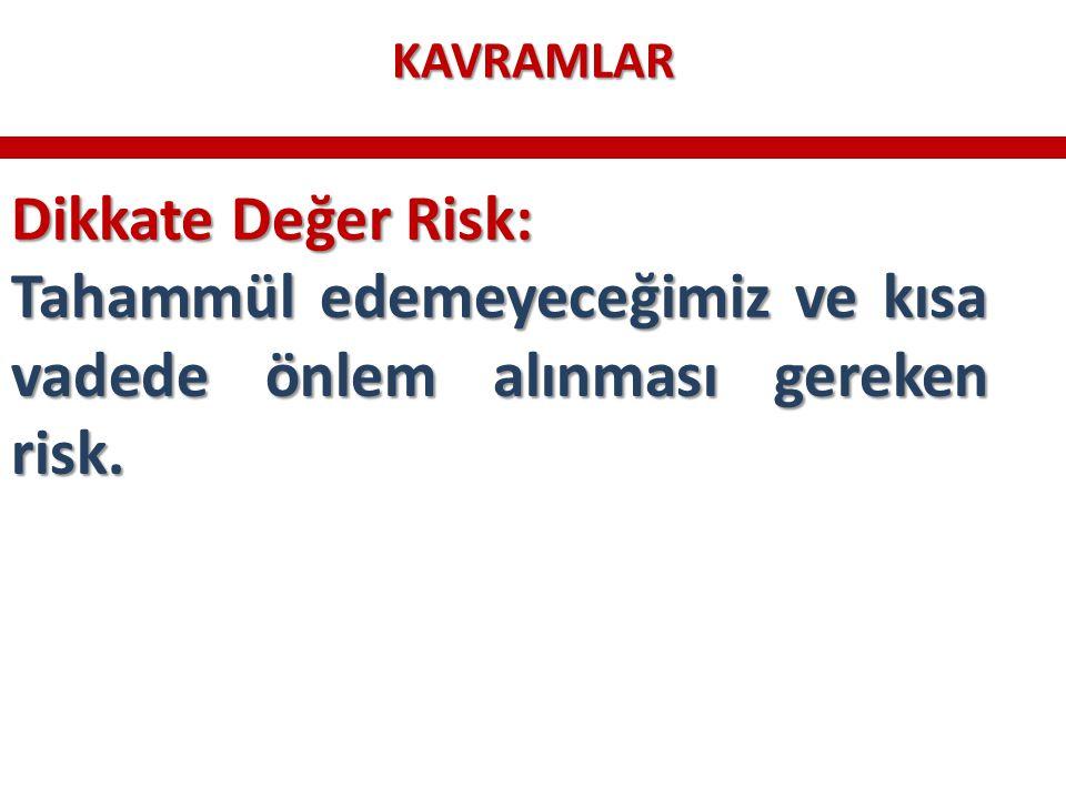 KAVRAMLAR Dikkate Değer Risk: Tahammül edemeyeceğimiz ve kısa vadede önlem alınması gereken risk.