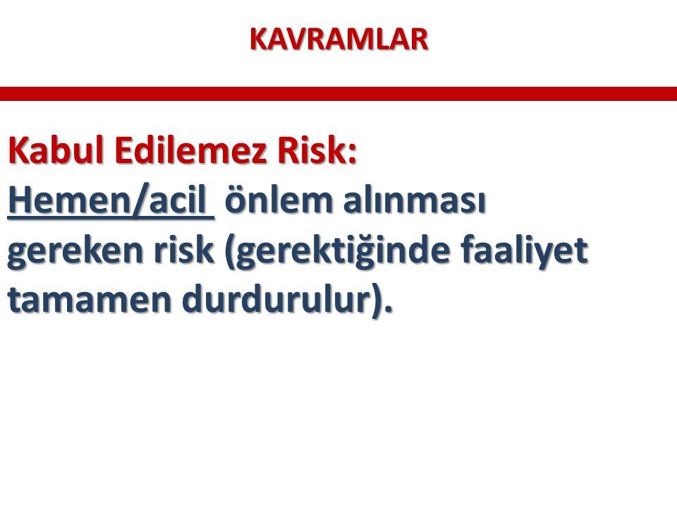 Kabul Edilemez Risk: Hemen/acil önlem alınması gereken risk (gerektiğinde faaliyet tamamen durdurulur). KAVRAMLAR