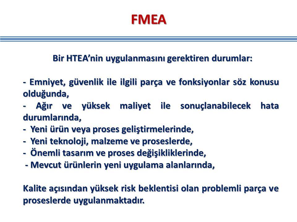 FMEA Bir HTEA'nin uygulanmasını gerektiren durumlar: - Emniyet, güvenlik ile ilgili parça ve fonksiyonlar söz konusu olduğunda, - Ağır ve yüksek maliy