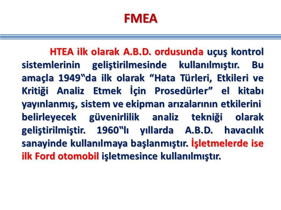 """FMEA HTEA ilk olarak A.B.D. ordusunda uçuş kontrol sistemlerinin geliştirilmesinde kullanılmıştır. Bu amaçla 1949""""da ilk olarak """"Hata Türleri, Etkiler"""