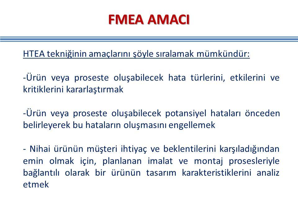 FMEA AMACI HTEA tekniğinin amaçlarını şöyle sıralamak mümkündür: -Ürün veya proseste oluşabilecek hata türlerini, etkilerini ve kritiklerini kararlaşt