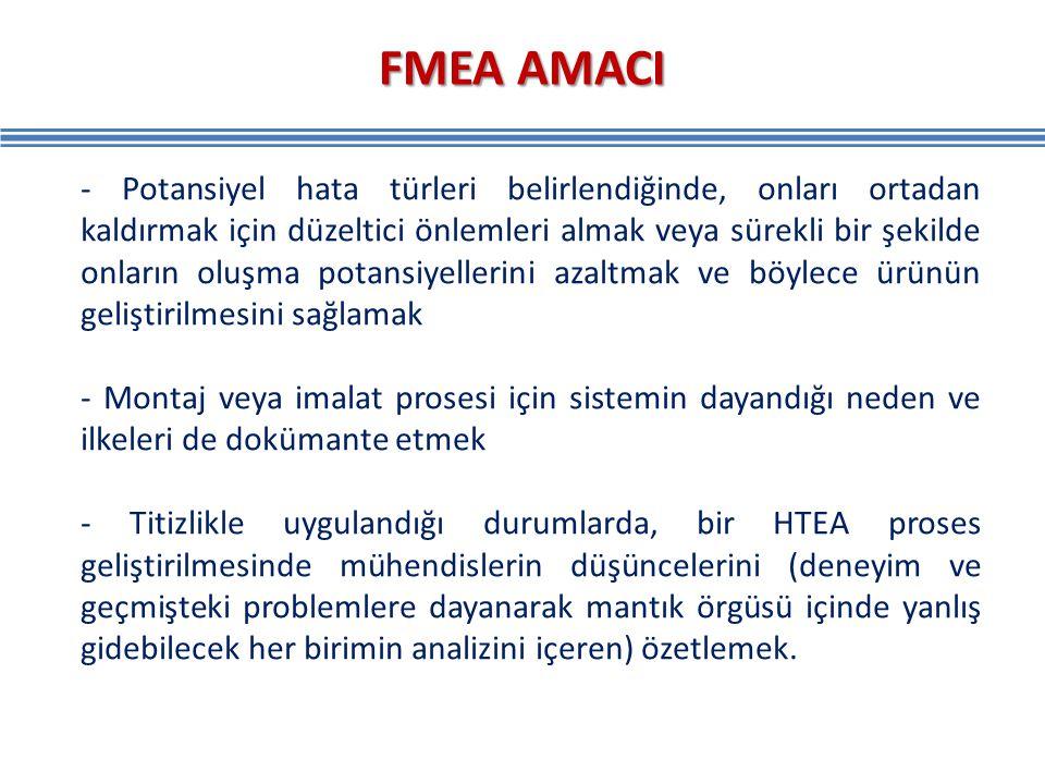 FMEA AMACI - Potansiyel hata türleri belirlendiğinde, onları ortadan kaldırmak için düzeltici önlemleri almak veya sürekli bir şekilde onların oluşma