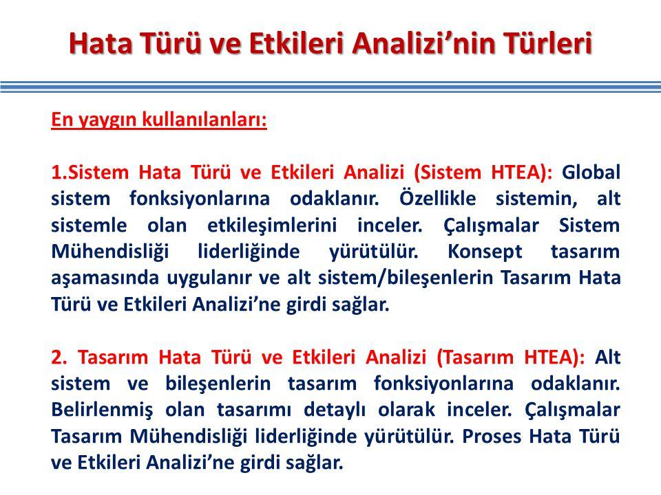 Hata Türü ve Etkileri Analizi'nin Türleri En yaygın kullanılanları: 1.Sistem Hata Türü ve Etkileri Analizi (Sistem HTEA): Global sistem fonksiyonların