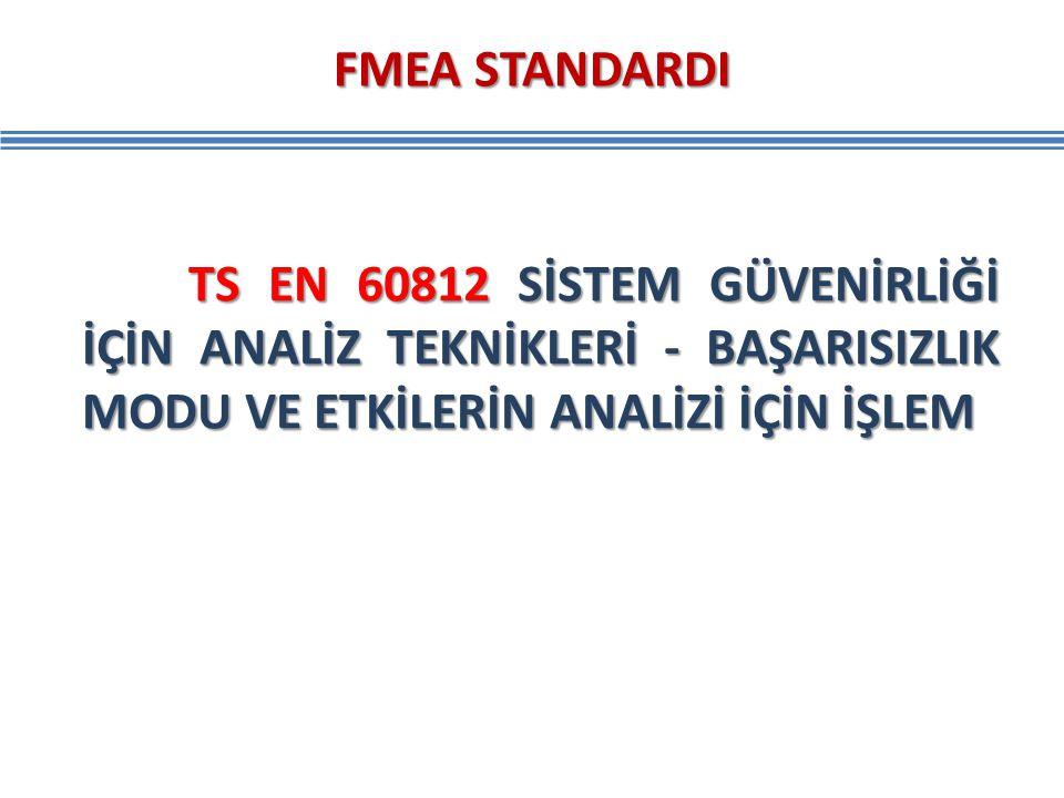 FMEA STANDARDI TS EN 60812 SİSTEM GÜVENİRLİĞİ İÇİN ANALİZ TEKNİKLERİ - BAŞARISIZLIK MODU VE ETKİLERİN ANALİZİ İÇİN İŞLEM