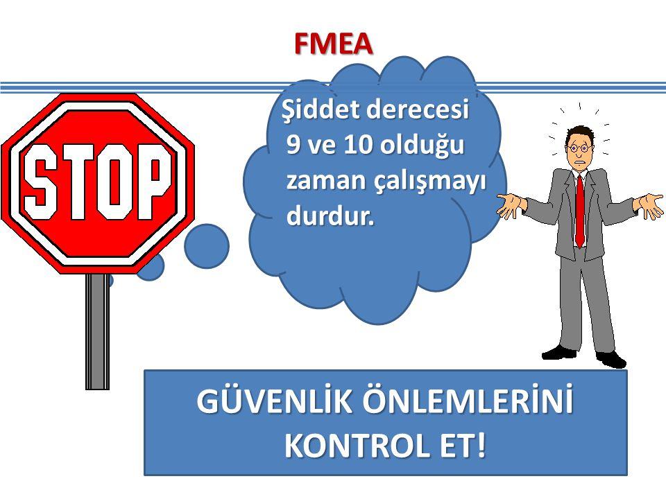 FMEA 154 Şiddet derecesi 9 ve 10 olduğu zaman çalışmayı durdur. Şiddet derecesi 9 ve 10 olduğu zaman çalışmayı durdur. GÜVENLİK ÖNLEMLERİNİ KONTROL ET
