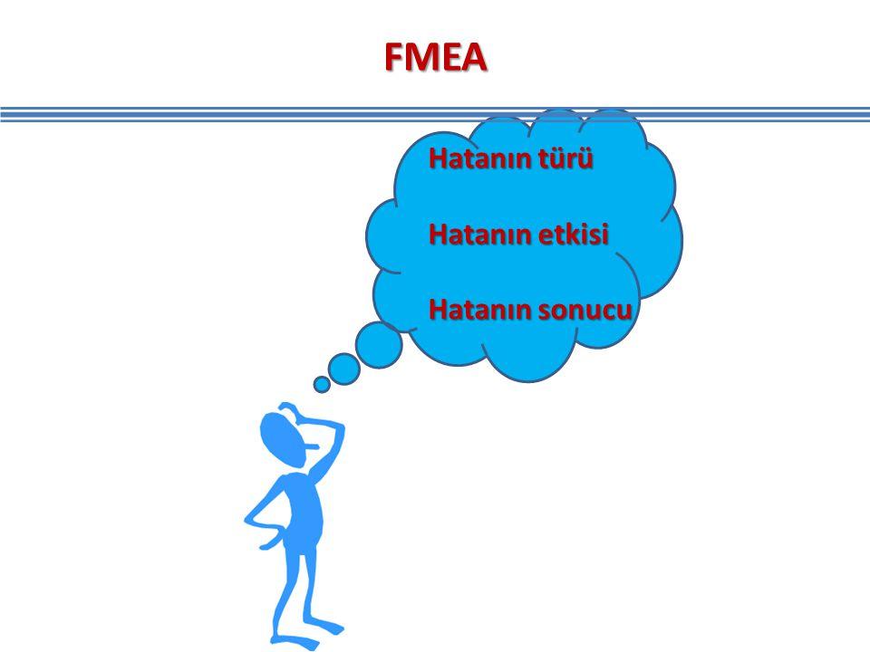 FMEA Hatanın türü Hatanın etkisi Hatanın sonucu