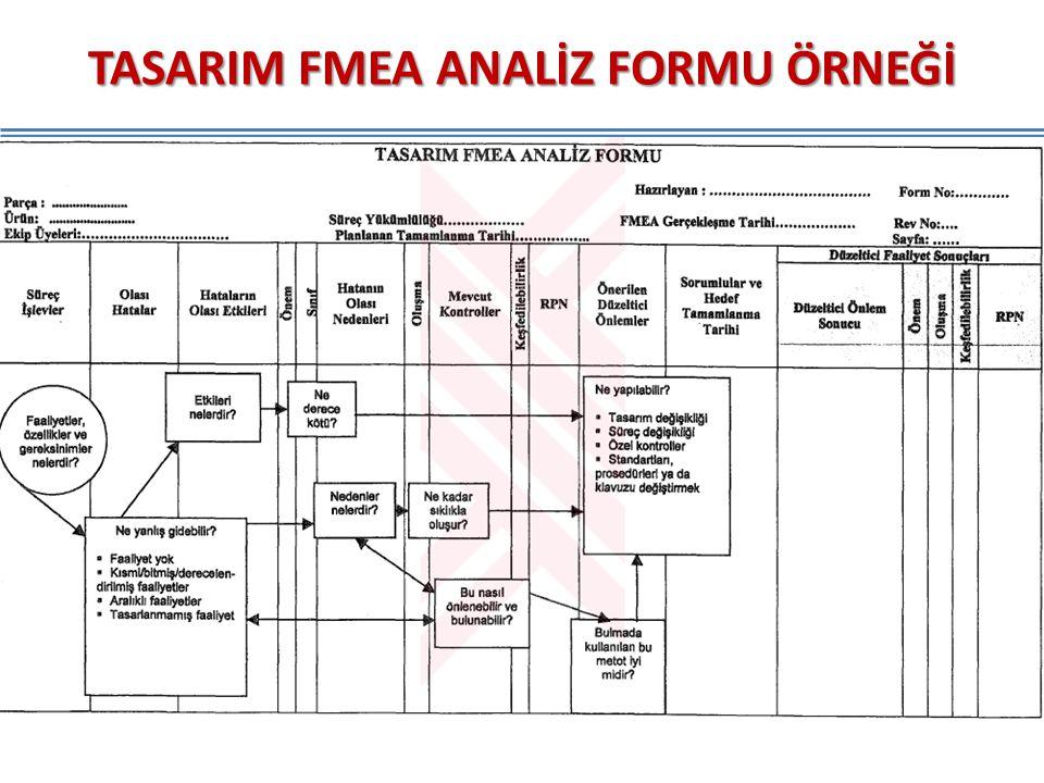 TASARIM FMEA ANALİZ FORMU ÖRNEĞİ