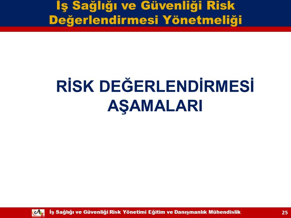 İş Sağlığı ve Güvenliği Risk Yönetimi Eğitim ve Danışmanlık Mühendislik 25 RİSK DEĞERLENDİRMESİ AŞAMALARI İş Sağlığı ve Güvenliği Risk Değerlendirmesi