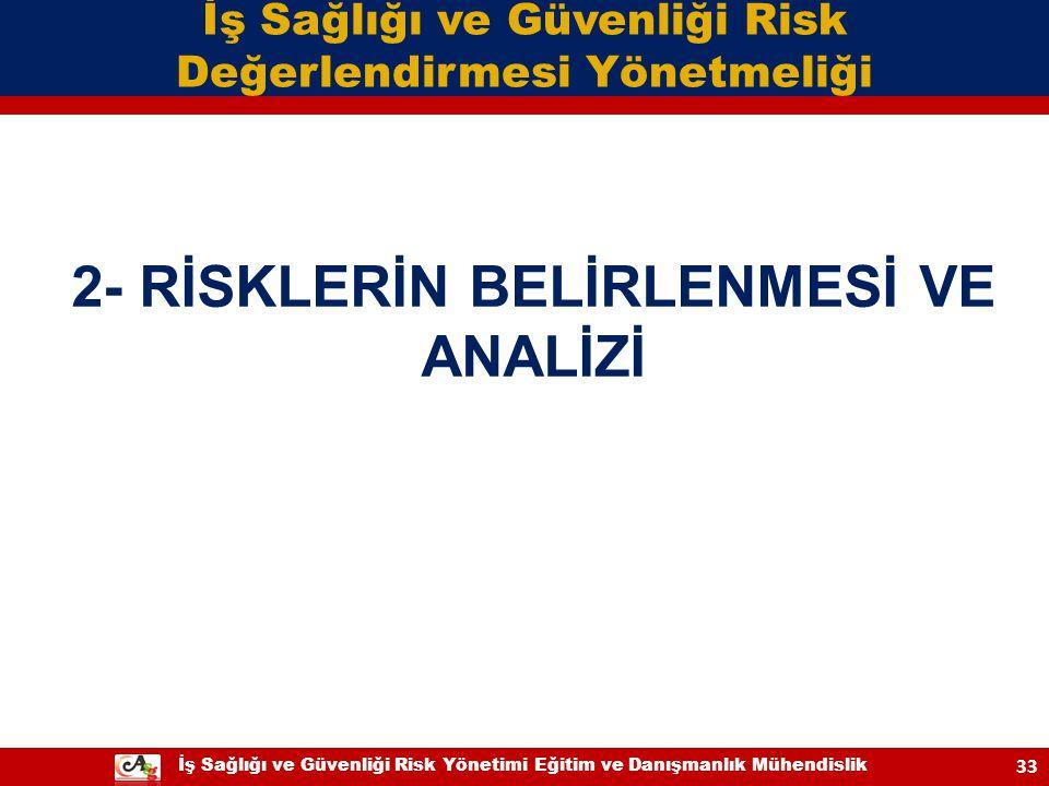 İş Sağlığı ve Güvenliği Risk Yönetimi Eğitim ve Danışmanlık Mühendislik 33 2- RİSKLERİN BELİRLENMESİ VE ANALİZİ İş Sağlığı ve Güvenliği Risk Değerlend