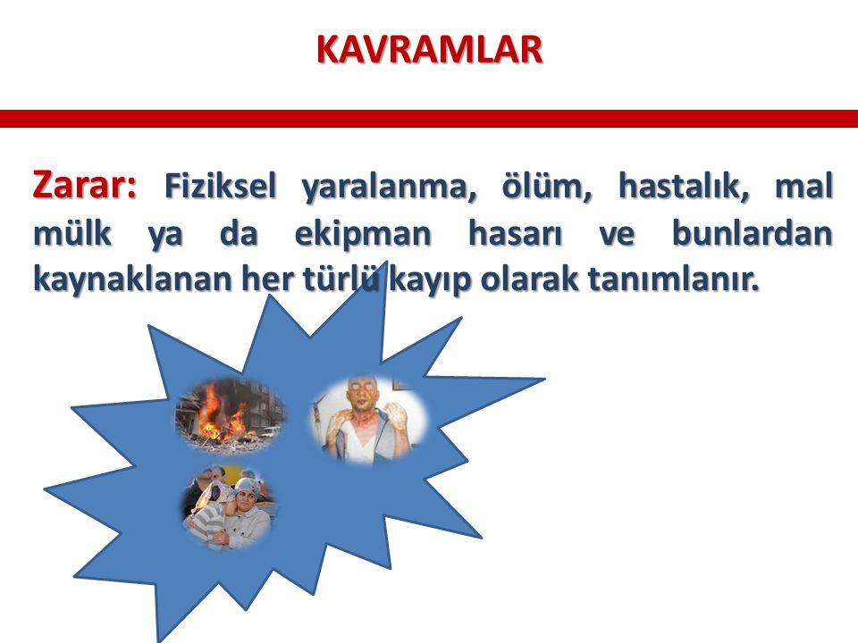 İş Sağlığı ve Güvenliğinin Sağlanması Yasal Nedenler Kamu Hukuku Gerekliliği Diğer Hukuki Gerekler Etik Nedenler İşçilerin İşverenin Sorumluluğunda Görülmesi Finansal Nedenler Hizmette Aksamalar TazminatlarÜretim Kayıpları RİSK DEĞERLENDİRME GEREKLİLİĞİ Türkiye Cumhuriyeti Anayasası…..Madde 17 – Herkes, yaşama, maddi ve manevi varlığını koruma ve geliştirme hakkına sahiptir.