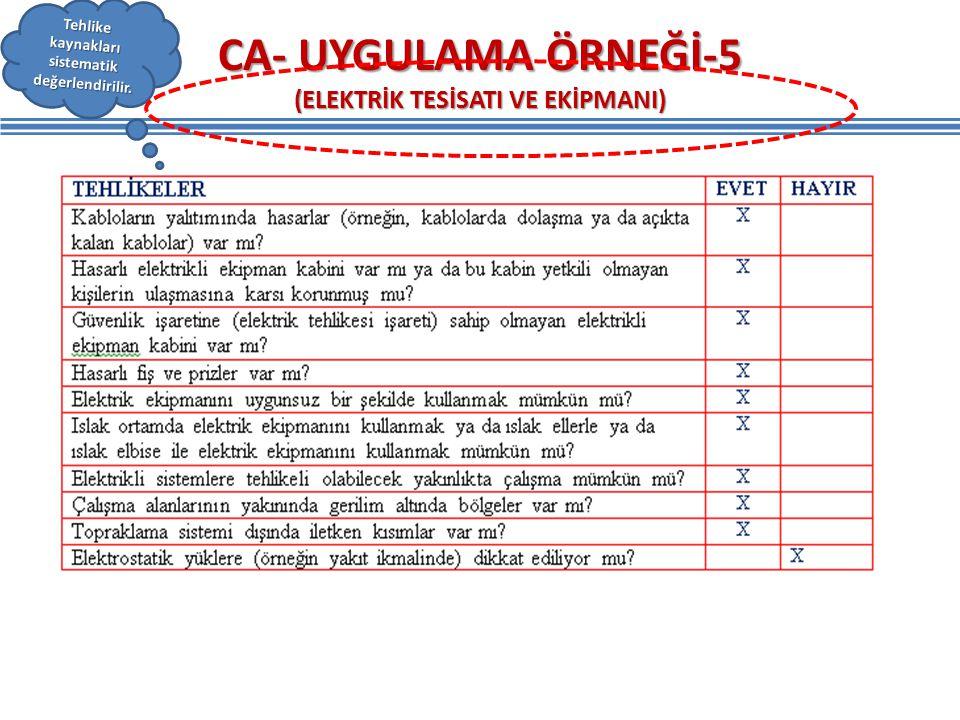 CA- UYGULAMA ÖRNEĞİ-5 (ELEKTRİK TESİSATI VE EKİPMANI) Tehlike kaynakları sistematik değerlendirilir.