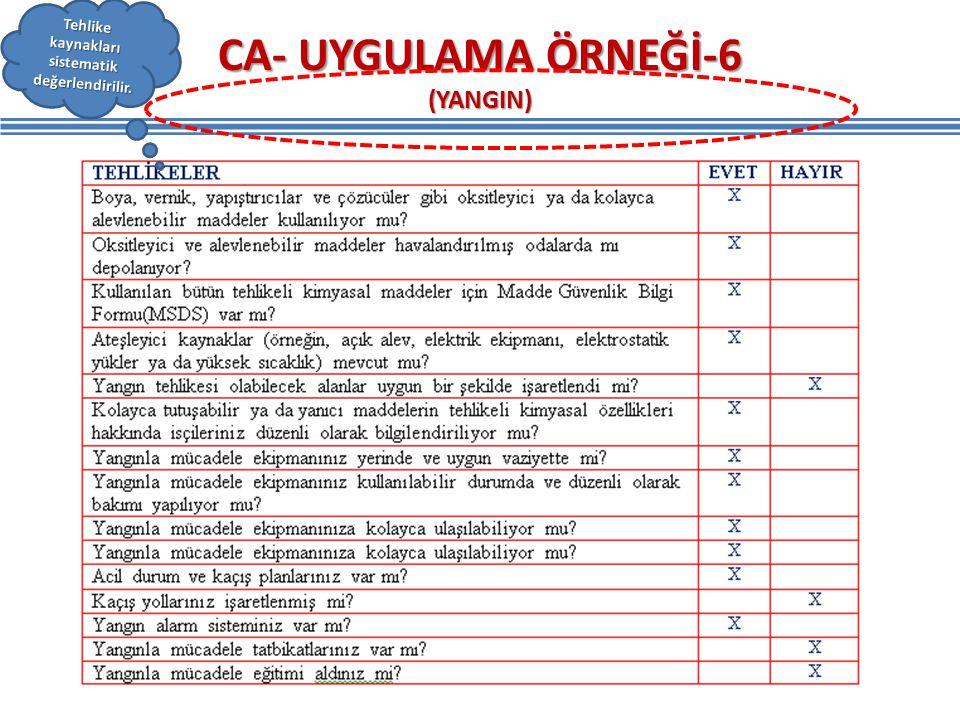 CA- UYGULAMA ÖRNEĞİ-6 (YANGIN) Tehlike kaynakları sistematik değerlendirilir.