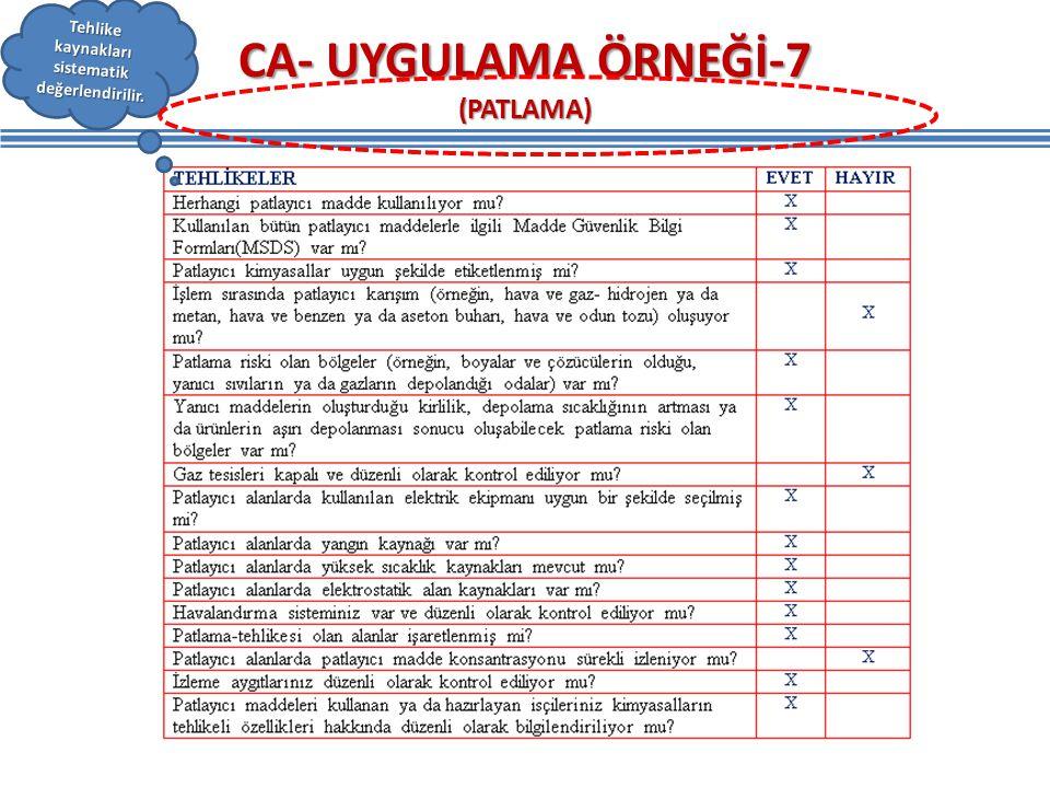 CA- UYGULAMA ÖRNEĞİ-7 (PATLAMA) Tehlike kaynakları sistematik değerlendirilir.