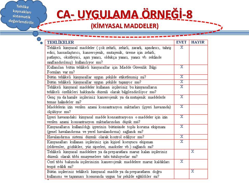 CA- UYGULAMA ÖRNEĞİ-8 (KİMYASAL MADDELER) Tehlike kaynakları sistematik değerlendirilir.