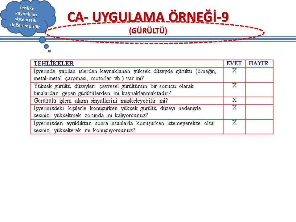 CA- UYGULAMA ÖRNEĞİ-9 (GÜRÜLTÜ) Tehlike kaynakları sistematik değerlendirilir.