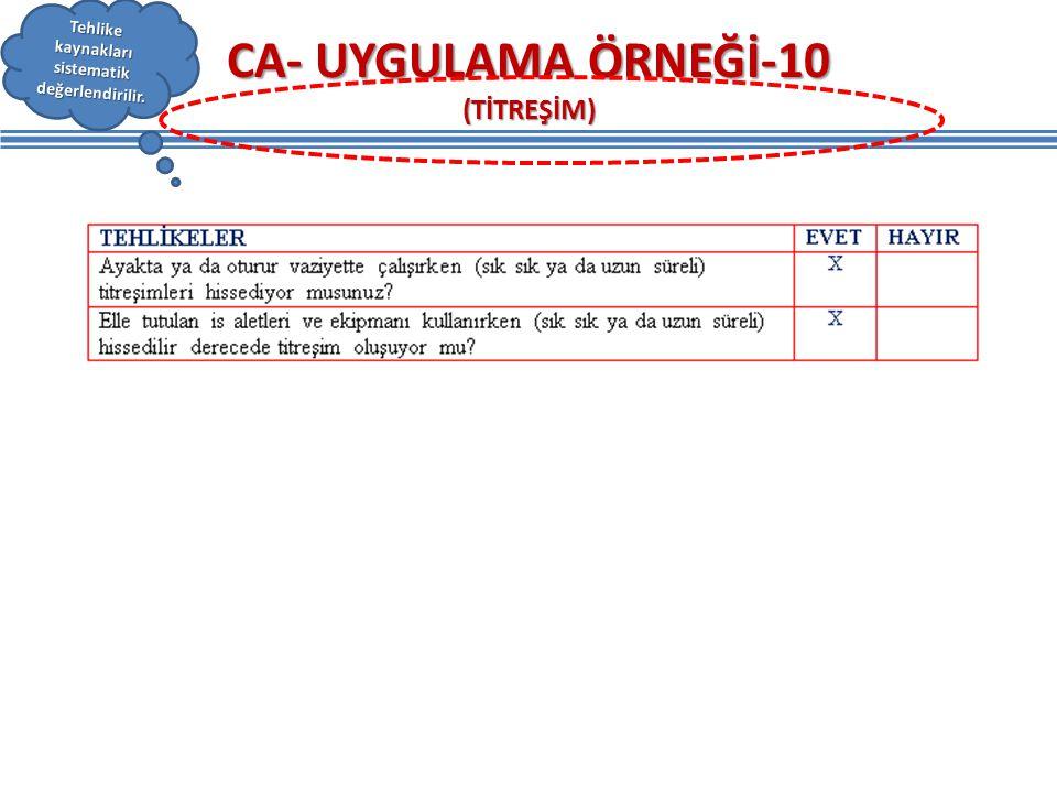 CA- UYGULAMA ÖRNEĞİ-10 (TİTREŞİM) Tehlike kaynakları sistematik değerlendirilir.