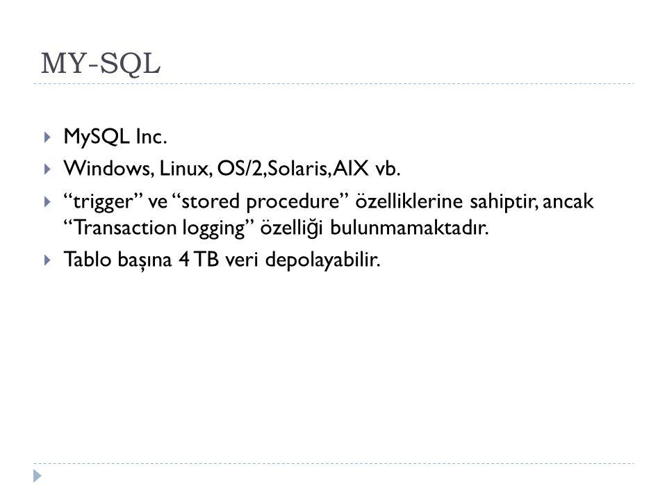 MY-SQL  MySQL Inc. Windows, Linux, OS/2,Solaris, AIX vb.