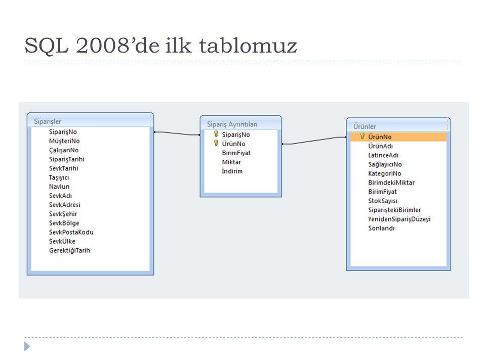 SQL 2008'de ilk tablomuz