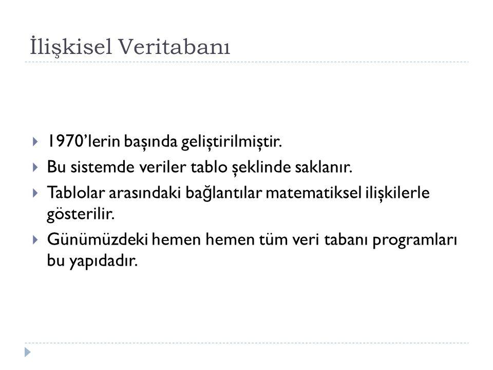 İlişkisel Veritabanı  1970'lerin başında geliştirilmiştir.