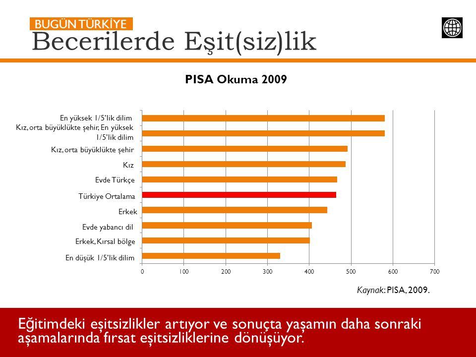 Becerilerde Eşit(siz)lik Kaynak: PISA, 2009. E ğ itimdeki eşitsizlikler artıyor ve sonuçta yaşamın daha sonraki aşamalarında fırsat eşitsizliklerine d
