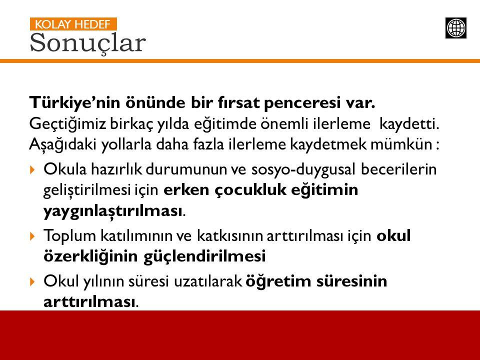 Sonuçlar Türkiye'nin önünde bir fırsat penceresi var. Geçti ğ imiz birkaç yılda e ğ itimde önemli ilerleme kaydetti. Aşa ğ ıdaki yollarla daha fazla i