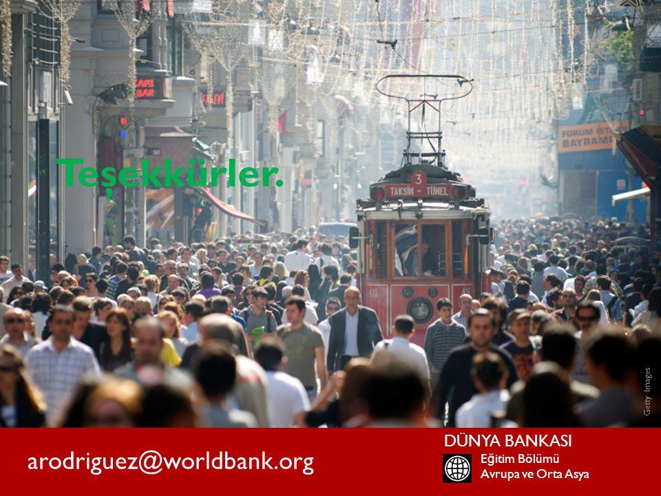 Teşekkürler. E ğ itim Bölümü Avrupa ve Orta Asya DÜNYA BANKASI Getty Images arodriguez@worldbank.org