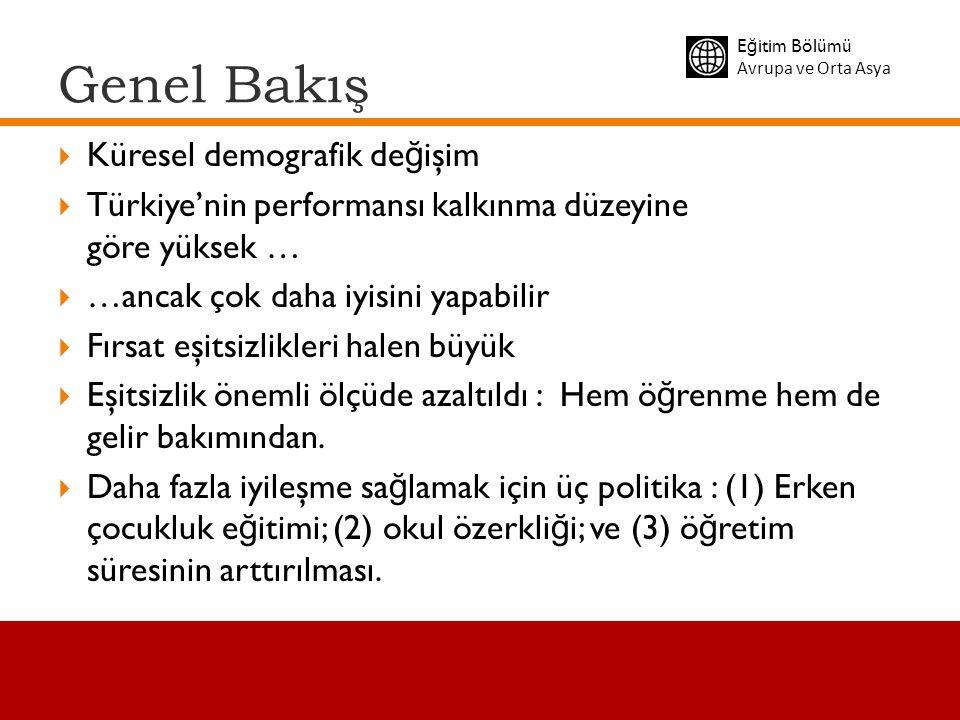 Genel Bakış  Küresel demografik de ğ işim  Türkiye'nin performansı kalkınma düzeyine göre yüksek …  …ancak çok daha iyisini yapabilir  Fırsat eşit